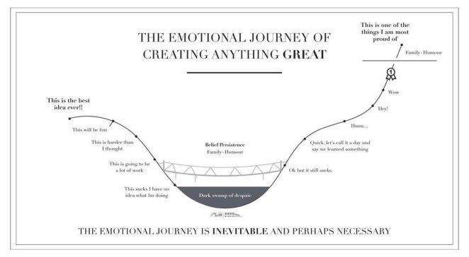 emotional-journey