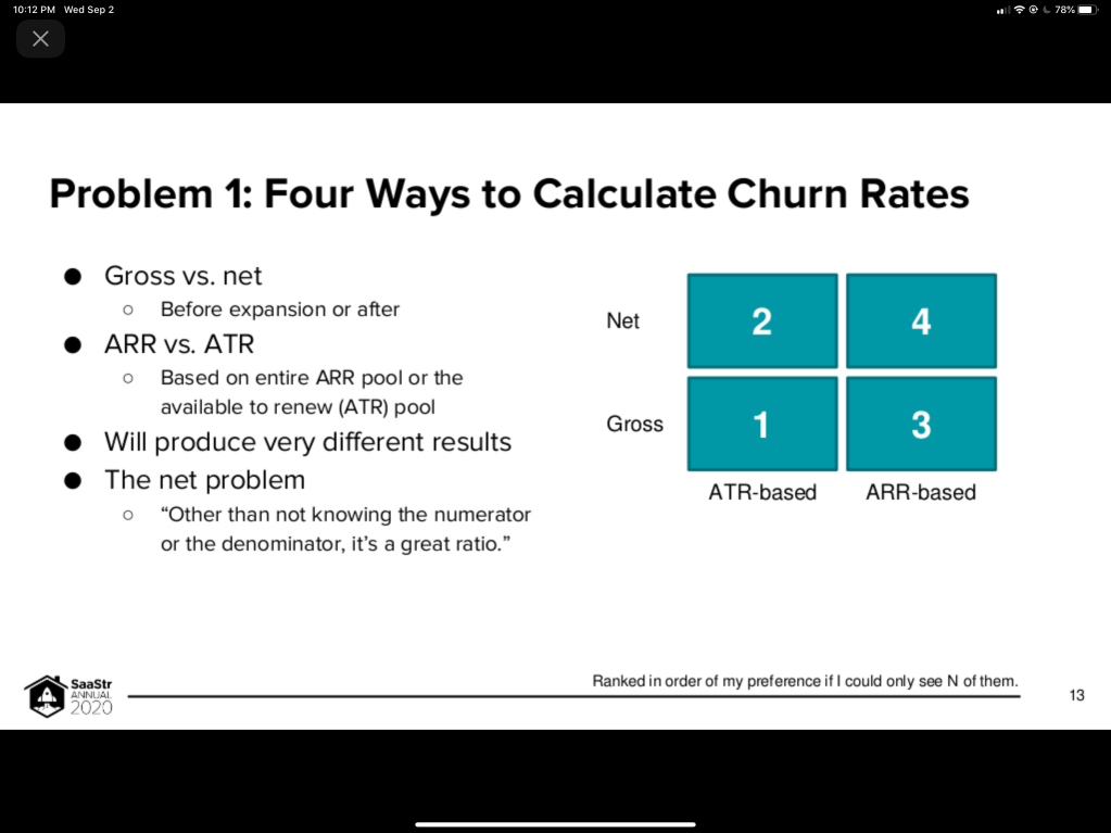 The Four Ways to Calculate SaaS Churn